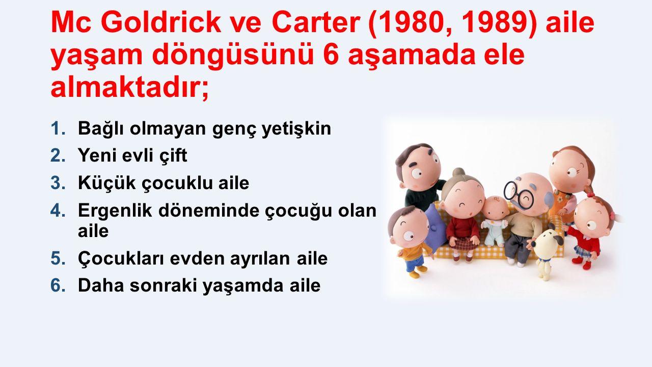 Mc Goldrick ve Carter (1980, 1989) aile yaşam döngüsünü 6 aşamada ele almaktadır; 1.Bağlı olmayan genç yetişkin 2.Yeni evli çift 3.Küçük çocuklu aile