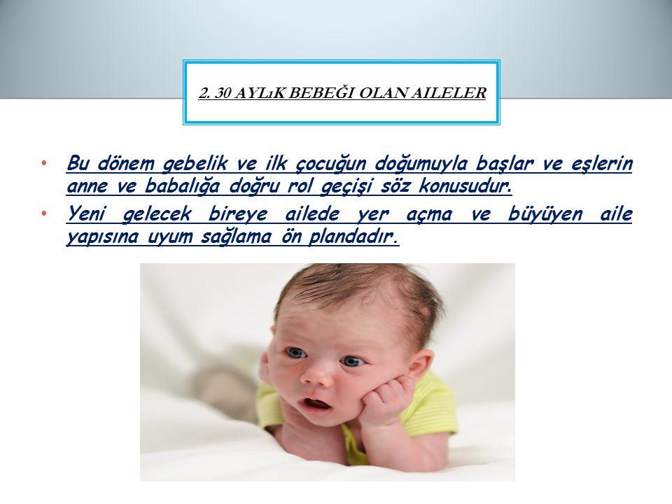 Bu dönem gebelik ve ilk çocuğun doğumuyla başlar ve eşlerin anne ve babalığa doğru rol geçişi söz konusudur.