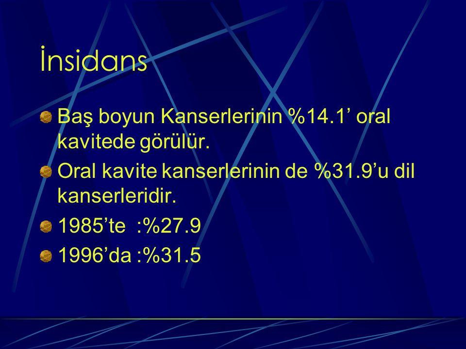 İnsidans Baş boyun Kanserlerinin %14.1' oral kavitede görülür. Oral kavite kanserlerinin de %31.9'u dil kanserleridir. 1985'te :%27.9 1996'da :%31.5