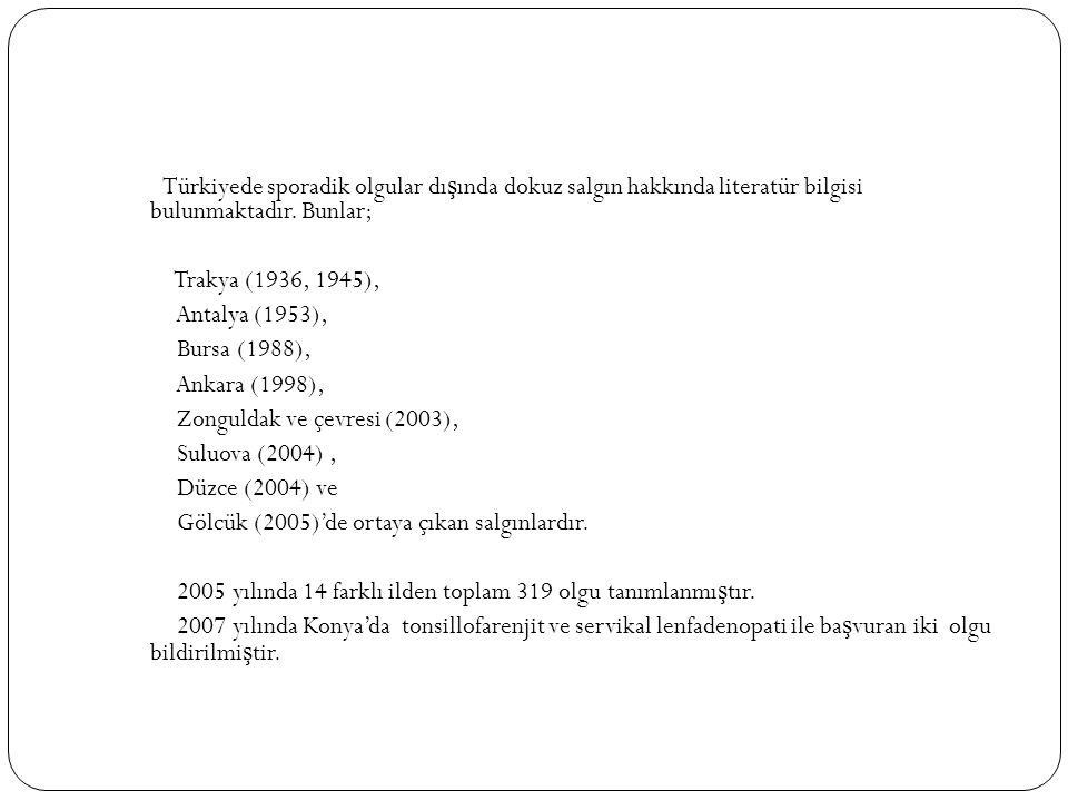 Türkiyede sporadik olgular dı ş ında dokuz salgın hakkında literatür bilgisi bulunmaktadır. Bunlar; Trakya (1936, 1945), Antalya (1953), Bursa (1988),