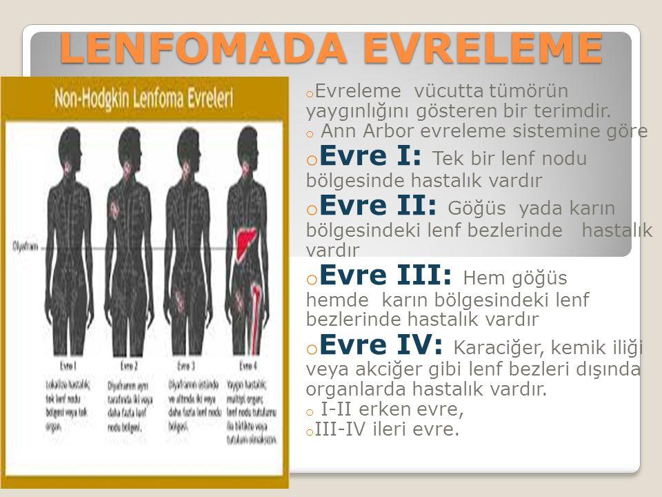 LENFOMADA EVRELEME o Evreleme vücutta tümörün yaygınlığını gösteren bir terimdir.