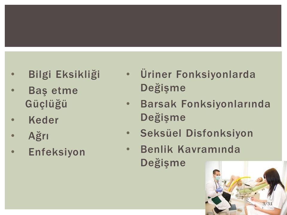 Serviks hariç uterusun çıkarılması Subtotal histerektomi Uterus ve serviksin çıkarılması Total histerektomi/ Panhisterektomi Vulvanın rezeksiyonu Simple vulvektomi Yüzeysel ve derin lenf nodu diseksiyonu ile beraber vulvanın rezeksiyonu Radikal vulvektomi KADıN GENITAL ORGANı KANSERLERI ILE İLGILI TERMINOLOJI 4/31