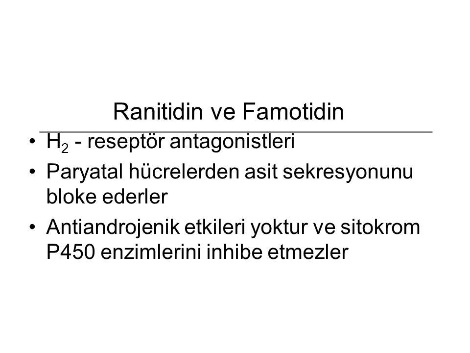 H 2 - reseptör antagonistleri Paryatal hücrelerden asit sekresyonunu bloke ederler Antiandrojenik etkileri yoktur ve sitokrom P450 enzimlerini inhibe etmezler Ranitidin ve Famotidin