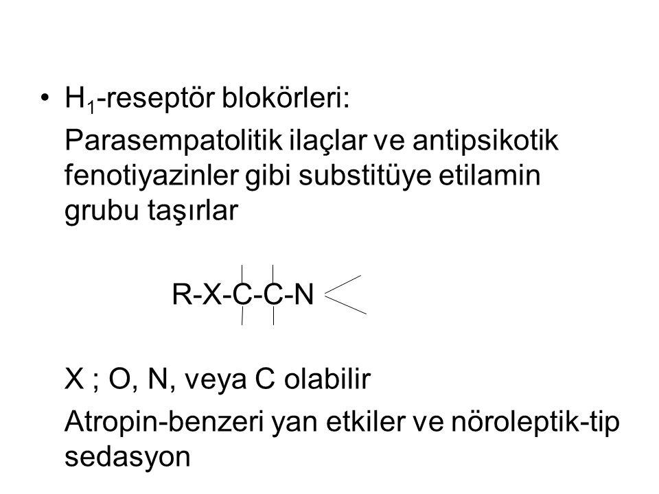 H 1 -reseptör blokörleri: Parasempatolitik ilaçlar ve antipsikotik fenotiyazinler gibi substitüye etilamin grubu taşırlar R-X-C-C-N X ; O, N, veya C olabilir Atropin-benzeri yan etkiler ve nöroleptik-tip sedasyon