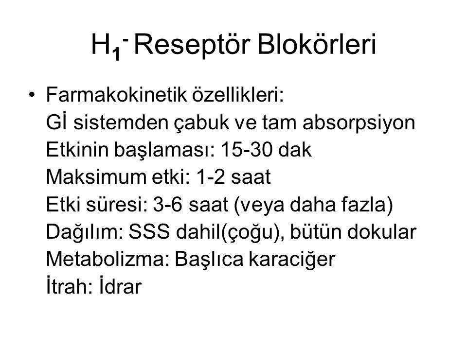 H 1 - Reseptör Blokörleri Farmakokinetik özellikleri: Gİ sistemden çabuk ve tam absorpsiyon Etkinin başlaması: 15-30 dak Maksimum etki: 1-2 saat Etki süresi: 3-6 saat (veya daha fazla) Dağılım: SSS dahil(çoğu), bütün dokular Metabolizma: Başlıca karaciğer İtrah: İdrar