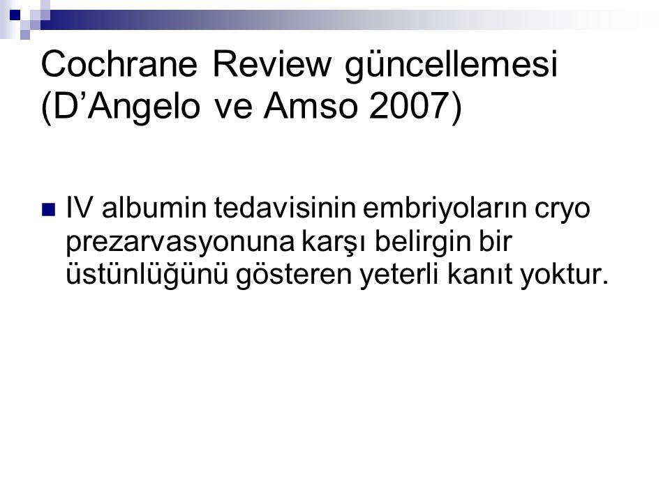 Cochrane Review güncellemesi (D'Angelo ve Amso 2007) IV albumin tedavisinin embriyoların cryo prezarvasyonuna karşı belirgin bir üstünlüğünü gösteren yeterli kanıt yoktur.