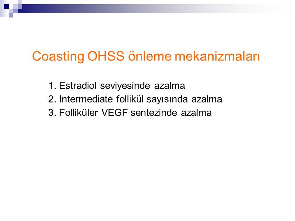 1. Estradiol seviyesinde azalma 2. Intermediate follikül sayısında azalma 3. Folliküler VEGF sentezinde azalma Coasting OHSS önleme mekanizmaları