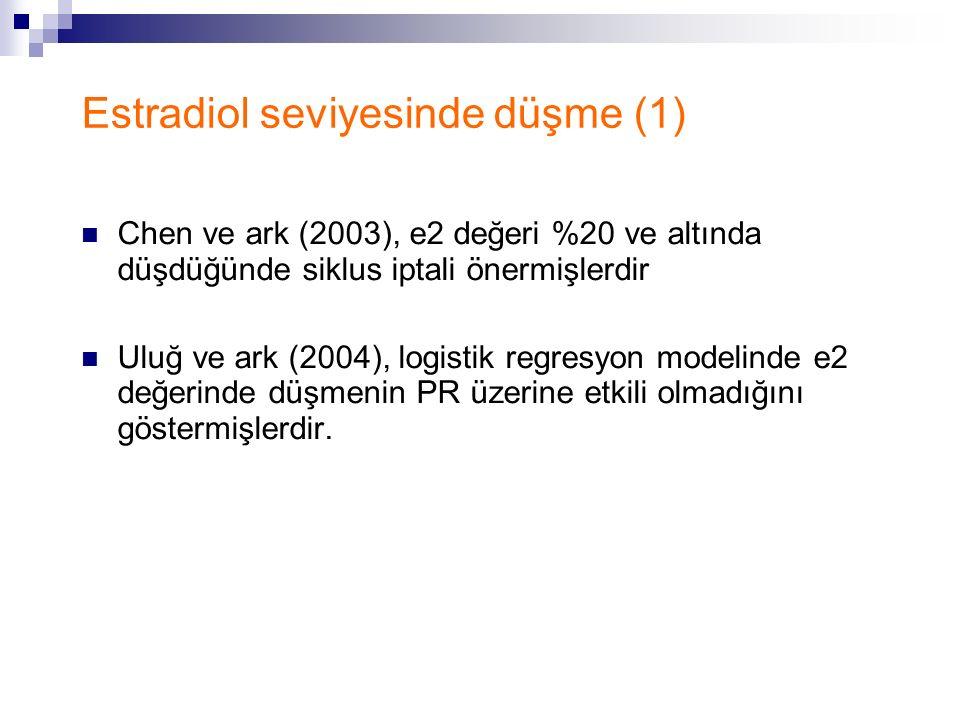 Estradiol seviyesinde düşme (1) Chen ve ark (2003), e2 değeri %20 ve altında düşdüğünde siklus iptali önermişlerdir Uluğ ve ark (2004), logistik regre