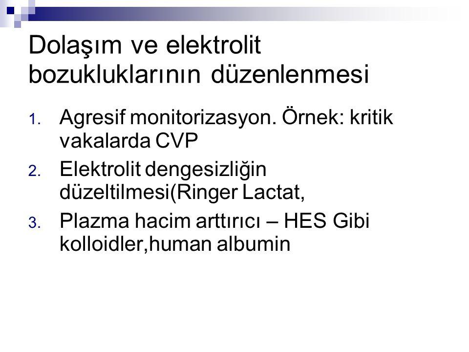 Dolaşım ve elektrolit bozukluklarının düzenlenmesi 1.
