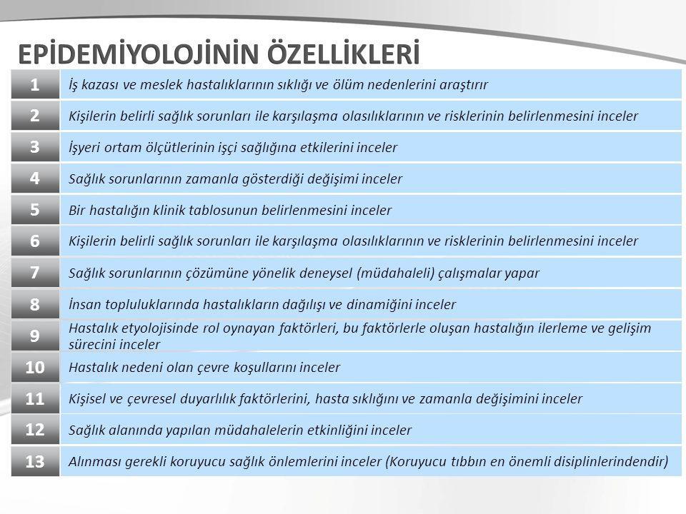 Etkenin Niteliği; 1.Karşılaşma sıklığı, 2.Etki süresi, 3.Giriş yolu, SAĞLIK Çevre Faktörleri; 1.Hava, 2.Su, 3.Besinler, 4.İklim şartları, 5.Ekolojik denge, İşyeri Faktörleri; 1.Fiziksel, 2.Kimyasal, 3.Biyolojik, 4.Psikososyal, 5.Kaza faktörleri, 6.Kültürel-Ekonomik, Bireysel Faktörleri; 1.Genetik, 2.Beslenme, 3.Yaş-Cinsiyet-Irk, 4.Hastalık-Bağışıklık, 5.Kişilik, 6.Fiziksel kapasite, Etken Özellikleri; 1.Fiziksel yapısı, 2.Toksisite düzeyi, 3.Potenti, 4.Yoğunluk düzeyi, 5.Dalga boyu, 6.Çözünürlüğü,