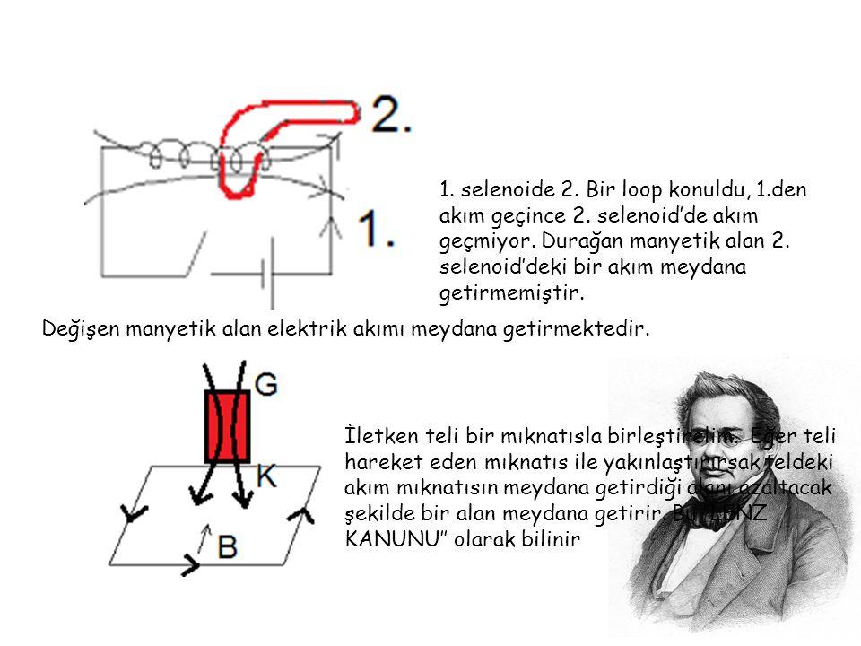1.selenoide 2. Bir loop konuldu, 1.den akım geçince 2.