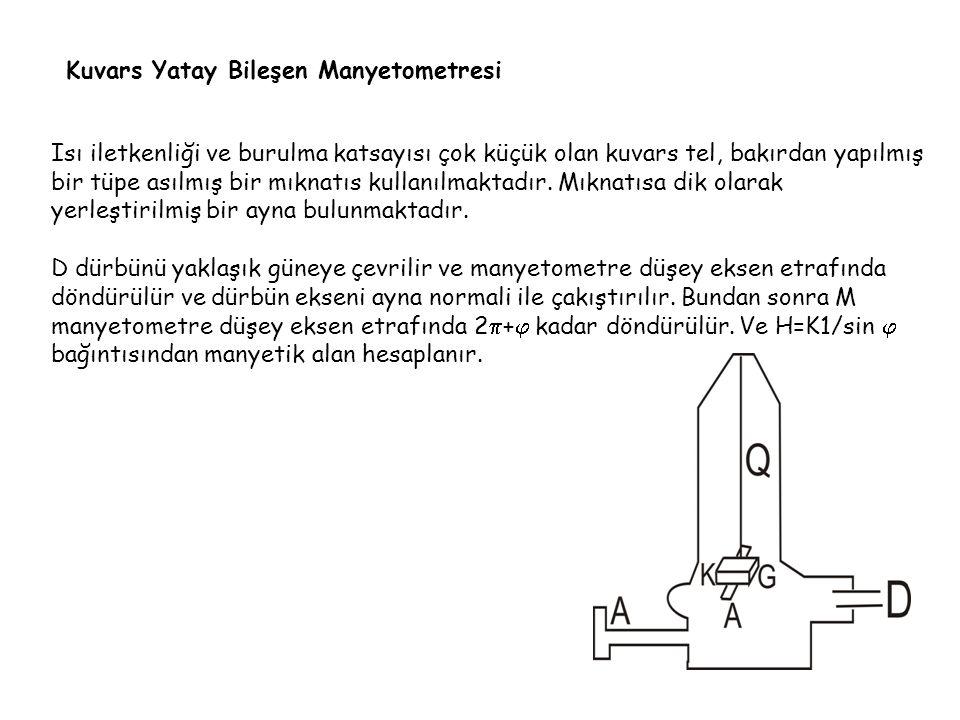 Kuvars Yatay Bileşen Manyetometresi Isı iletkenliği ve burulma katsayısı çok küçük olan kuvars tel, bakırdan yapılmış bir tüpe asılmış bir mıknatıs kullanılmaktadır.
