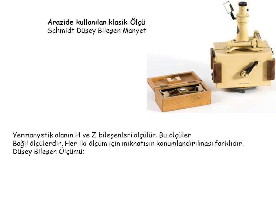 Arazide kullanılan klasik Ölçü Aletleri Schmidt Düşey Bileşen Manyetometre Yermanyetik alanın H ve Z bileşenleri ölçülür.