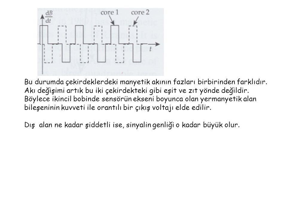 Bu durumda çekirdeklerdeki manyetik akının fazları birbirinden farklıdır.