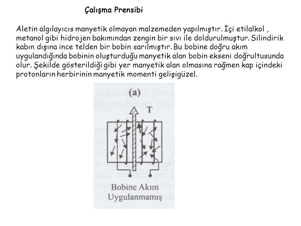 Çalışma Prensibi Aletin algılayıcıs manyetik olmayan malzemeden yapılmıştır.