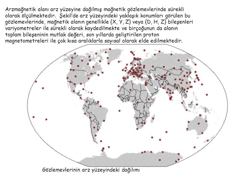 Gözlemevlerinin arz yüzeyindeki dağılımı Arzmağnetik alanı arz yüzeyine dağılmış mağnetik gözlemevlerinde sürekli olarak ölçülmektedir.