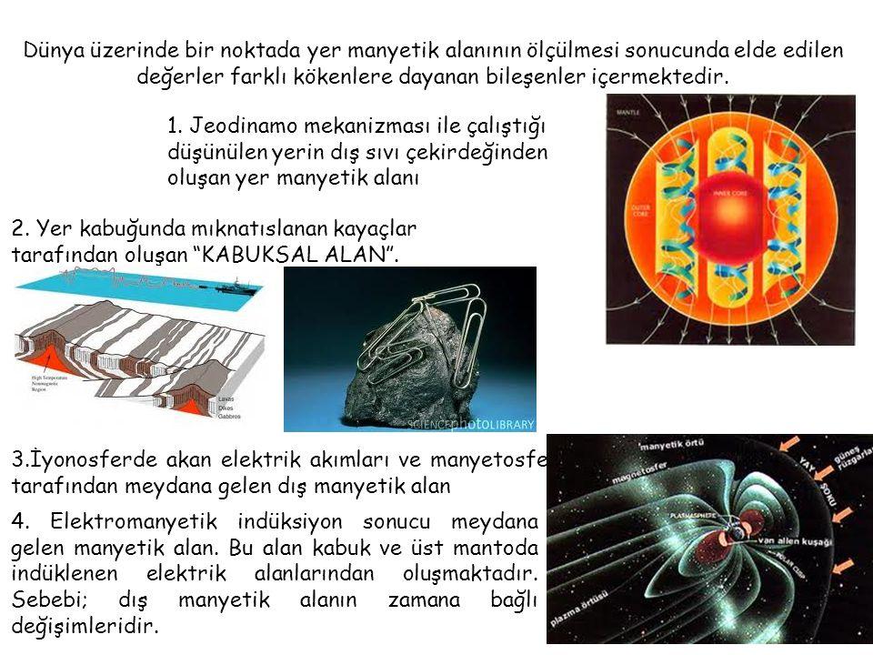 Dünya üzerinde bir noktada yer manyetik alanının ölçülmesi sonucunda elde edilen değerler farklı kökenlere dayanan bileşenler içermektedir.