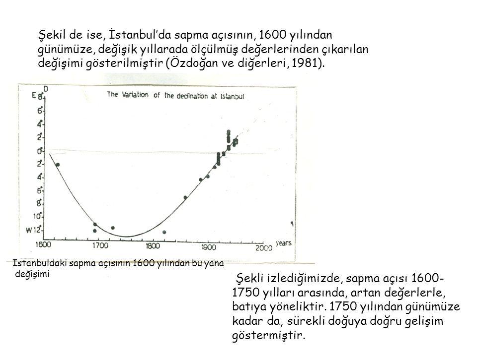 Istanbuldaki sapma açısının 1600 yılından bu yana değişimi Şekil de ise, İstanbul'da sapma açısının, 1600 yılından günümüze, değişik yıllarada ölçülmüş değerlerinden çıkarılan değişimi gösterilmiştir (Özdoğan ve diğerleri, 1981).