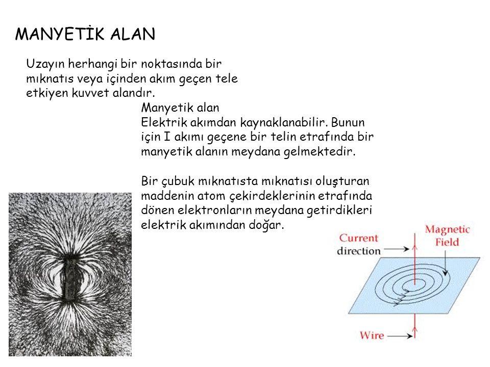 MANYETİK ALAN Uzayın herhangi bir noktasında bir mıknatıs veya içinden akım geçen tele etkiyen kuvvet alandır.