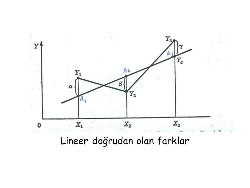 Lineer doğrudan olan farklar