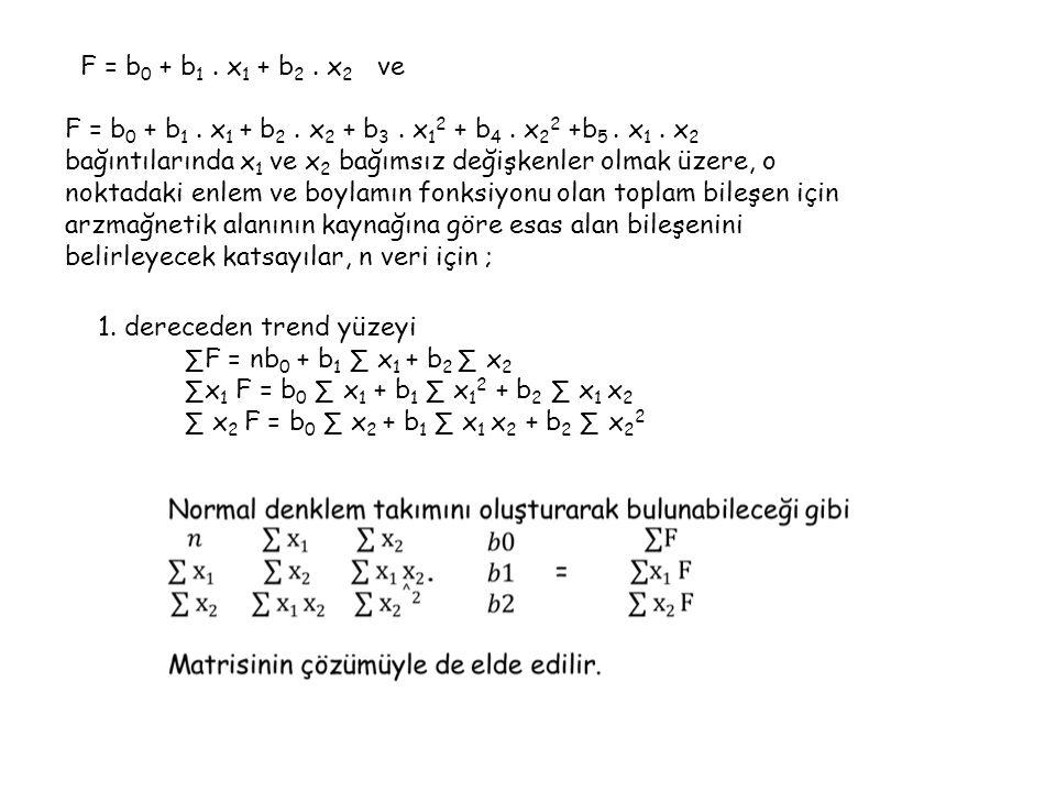 F = b 0 + b 1.x 1 + b 2. x 2 ve F = b 0 + b 1. x 1 + b 2.