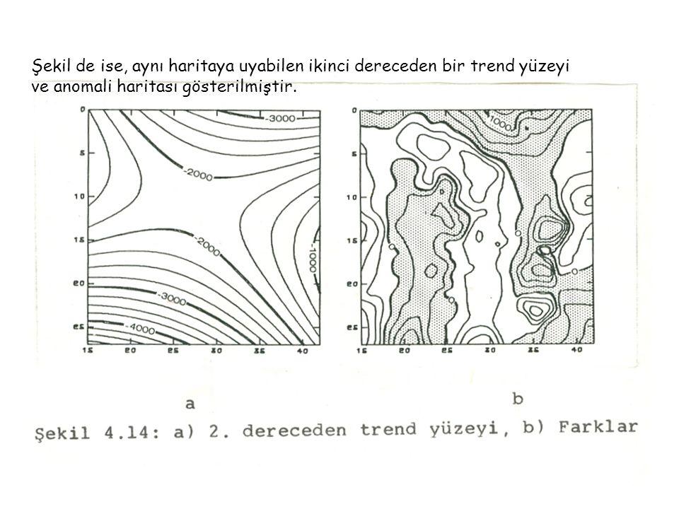 Şekil de ise, aynı haritaya uyabilen ikinci dereceden bir trend yüzeyi ve anomali haritası gösterilmiştir.