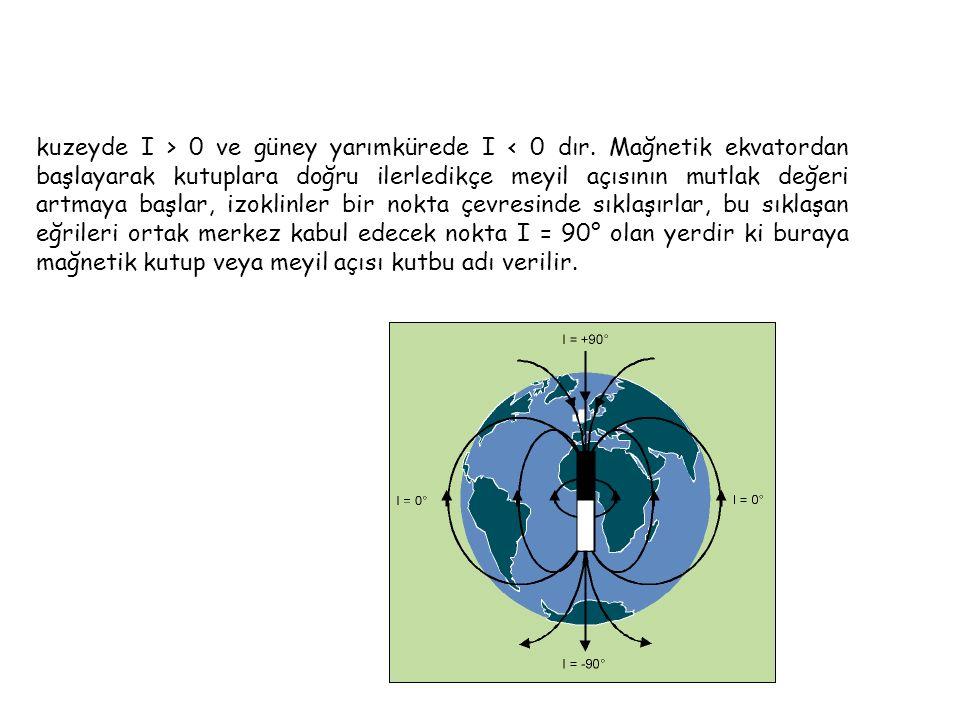 kuzeyde I > 0 ve güney yarımkürede I < 0 dır.