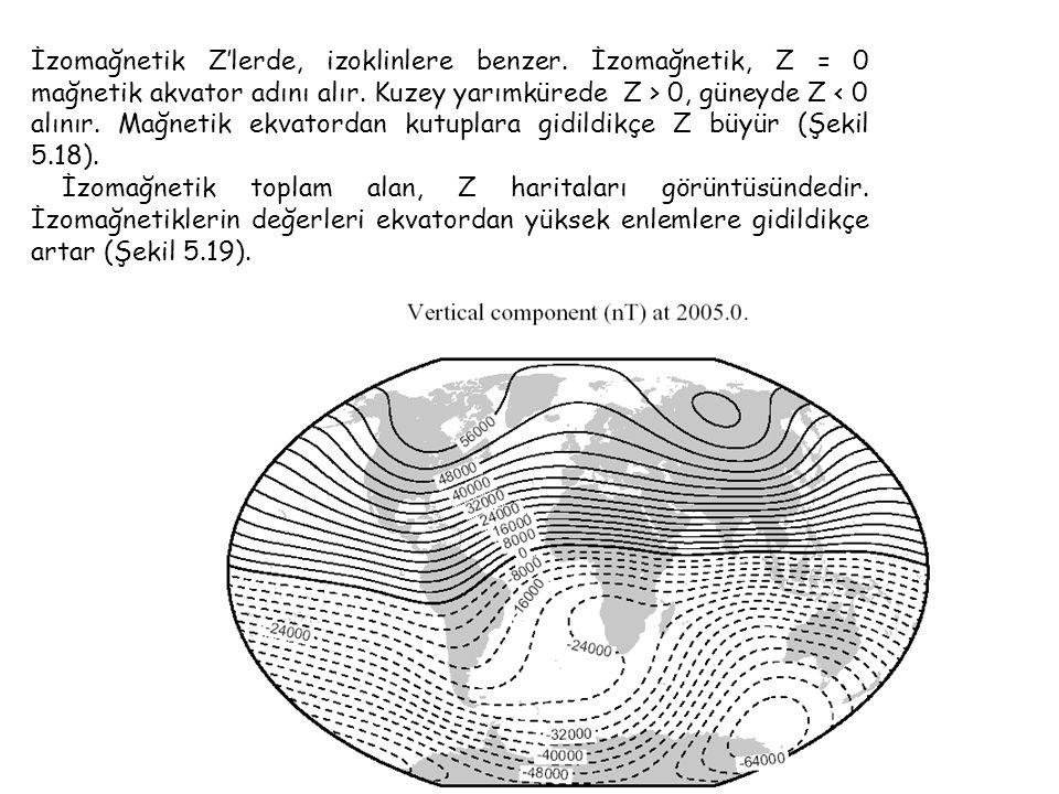 İzomağnetik Z'lerde, izoklinlere benzer.İzomağnetik, Z = 0 mağnetik akvator adını alır.
