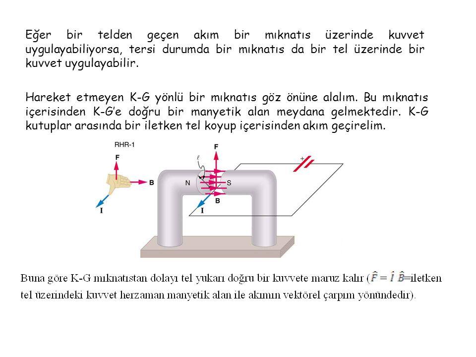 Eğer bir telden geçen akım bir mıknatıs üzerinde kuvvet uygulayabiliyorsa, tersi durumda bir mıknatıs da bir tel üzerinde bir kuvvet uygulayabilir.