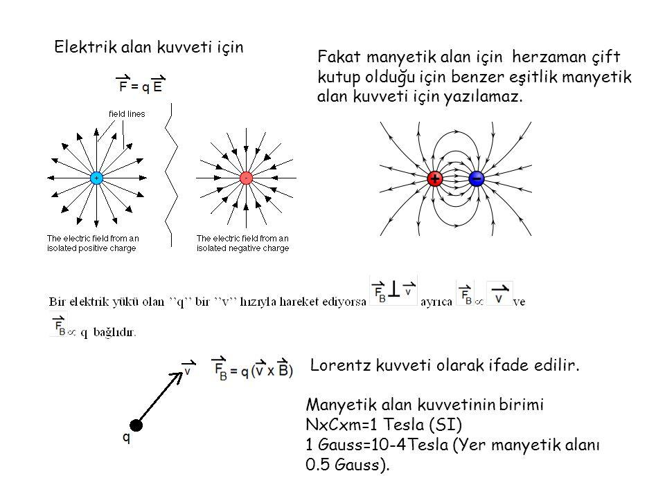 Elektrik alan kuvveti için Fakat manyetik alan için herzaman çift kutup olduğu için benzer eşitlik manyetik alan kuvveti için yazılamaz.