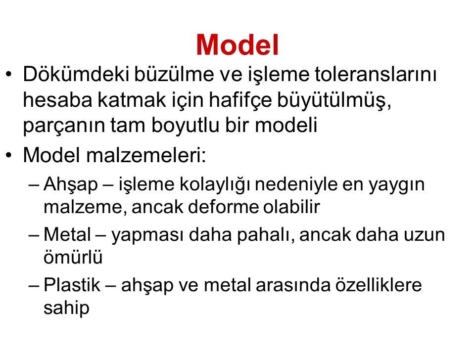 Model Türleri Kum dökümünde kullanılan model türleri: (a) Katı model (b) Ayrık model (Serbest Model) (c) Levhalı model (d) Üst ve alt derece modelleri