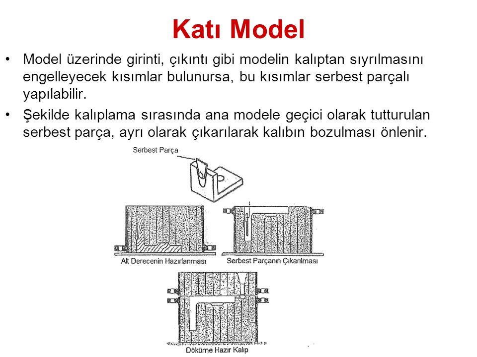 Ayrık model (Serbest Model)