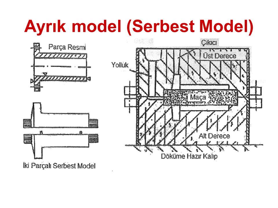 Levhalı Model Kalıplama makinalarının kullanıldığı durumlarda ve özellikle çok sayıda küçük parçanın üretiminde, çift taraflı levhalı modellerden yararlanılır.