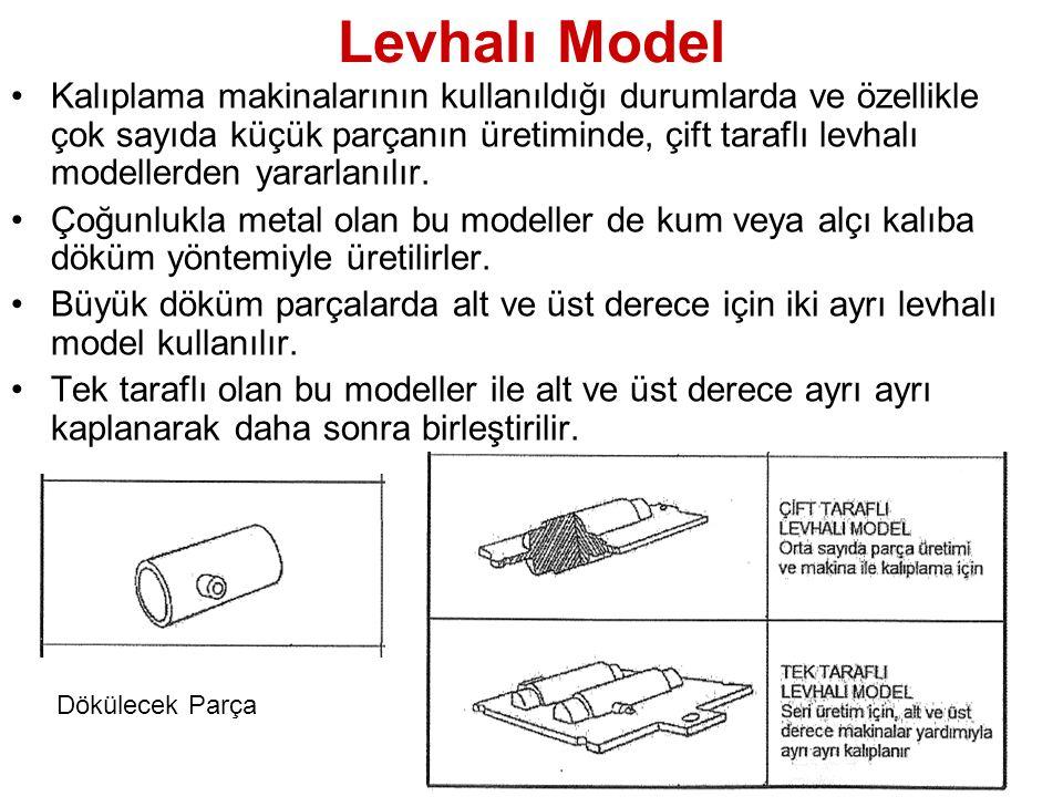 Üst ve Alt Derece Modelleri Düşey ve yatay yolluklar ile mümkünse çıkıcılar da levhalı model üzerine yerleştirilir.