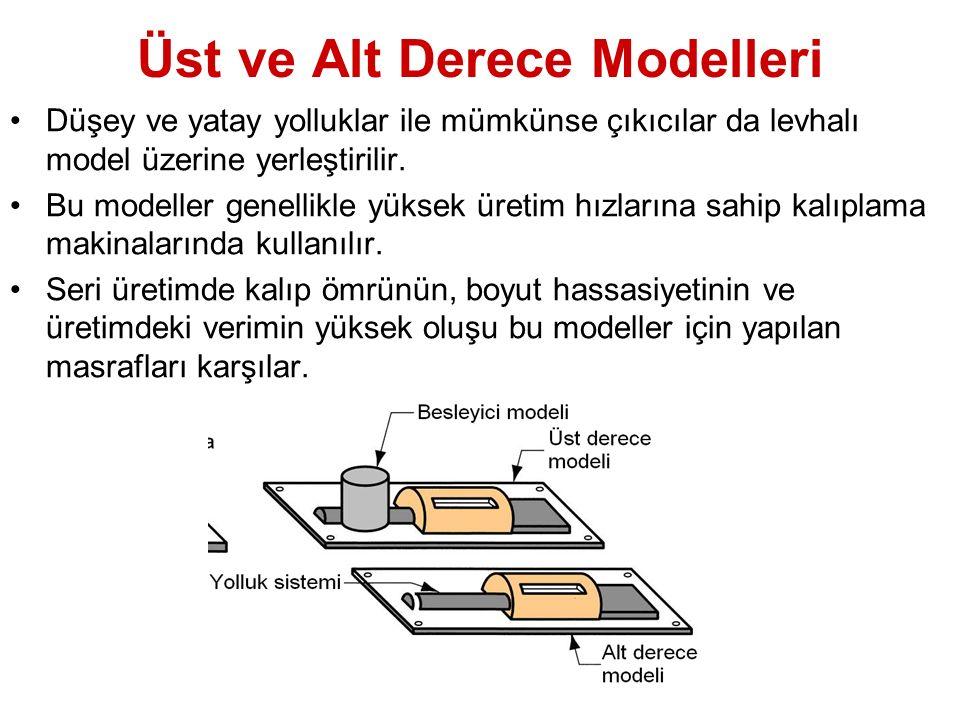 Altlık Bölüm yüzeyi düzgün olmayan serbest modellerde kalıplama sırasında kum veya tahta altlıklardan yararlanılır.