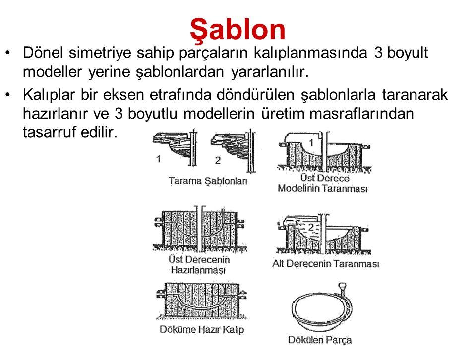 Model Tasarımı Çekme (Büzülme) Payı İşleme Payı Eğim ve Köşe Yuvarlatmalar