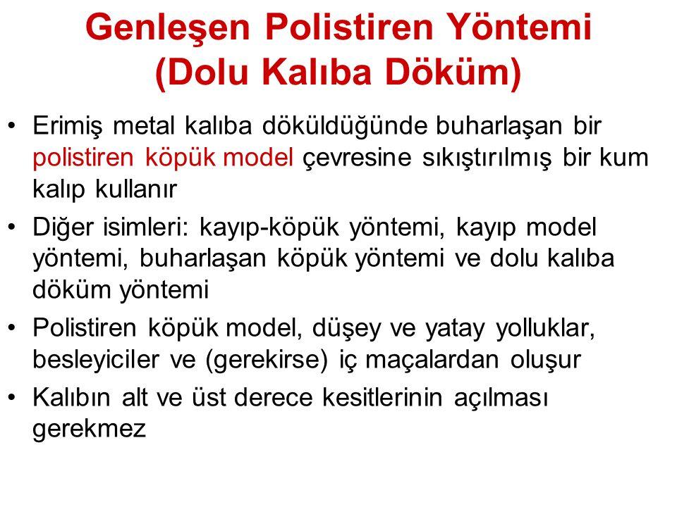 Genleşen Polistiren Yöntemi Şekil 11.7 Genleşen polistiren döküm yöntemi: (1) polistiren model, refrakter bileşenle kaplanır; Köpükten döküm ağzı ve düşey yolluk Köpük model Refrakter bileşenin püskürtülmesi