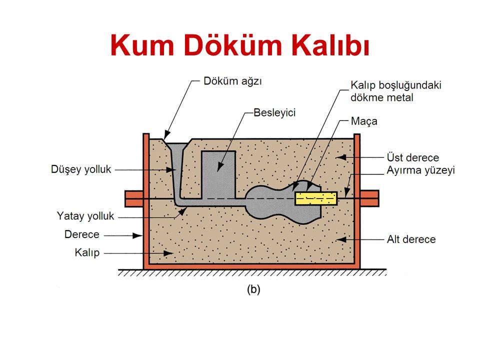 Kum Döküm Kalıp Terimleri Kalıp iki yarıdan oluşur: –Üst derece = kalıbın üst yarısı –Alt derece = alt yarısı Kalıp yarıları, derece denen bir kutunun içindedir İki yarı, ayırma yüzeyinde birbirinden ayrılır Üst Derece Alt Derece
