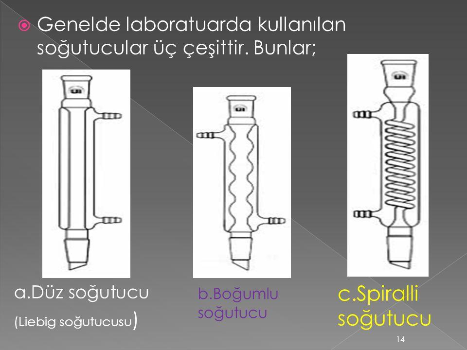  Genelde laboratuarda kullanılan soğutucular üç çeşittir.