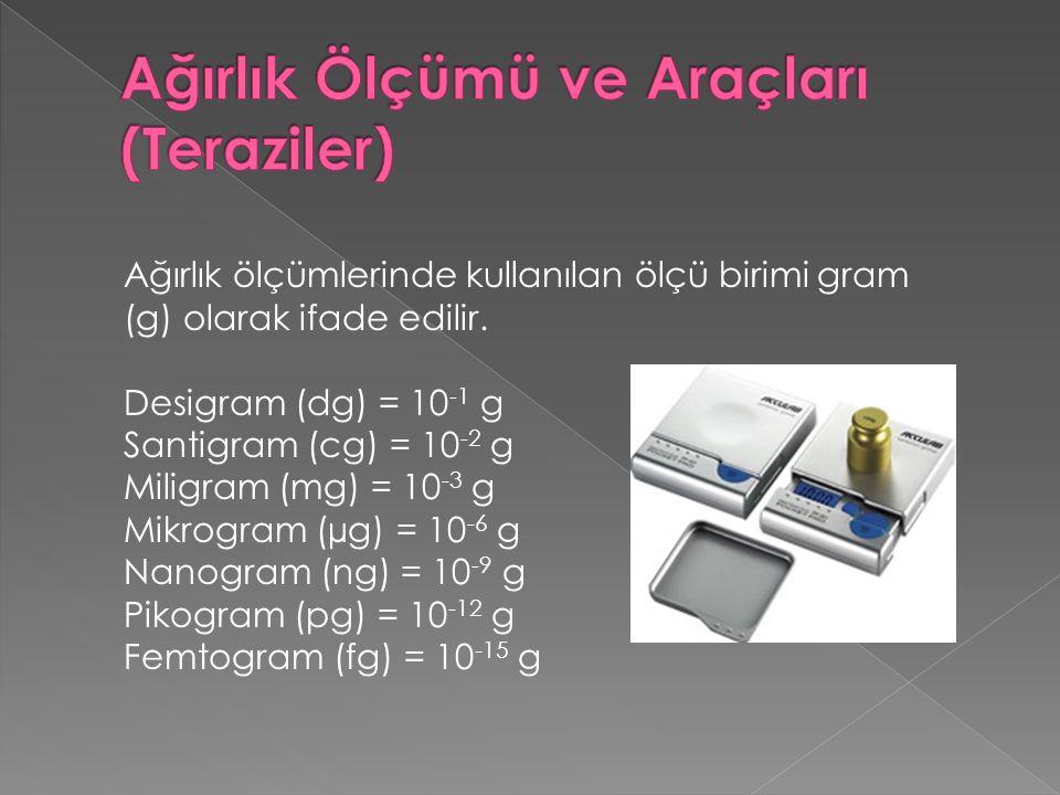 Ağırlık ölçümlerinde kullanılan ölçü birimi gram (g) olarak ifade edilir. Desigram (dg) = 10 -1 g Santigram (cg) = 10 -2 g Miligram (mg) = 10 -3 g Mik