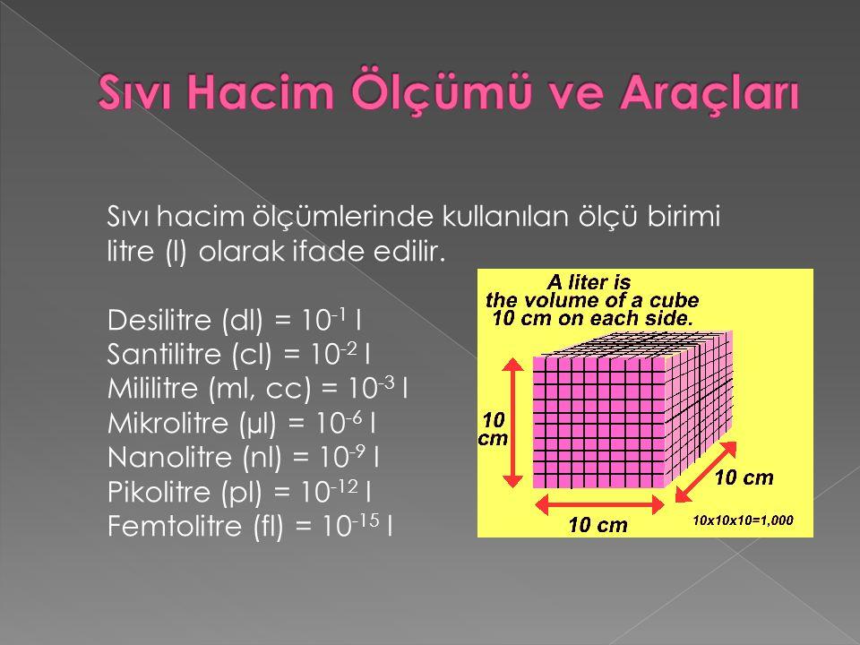Sıvı hacim ölçümlerinde kullanılan ölçü birimi litre (l) olarak ifade edilir. Desilitre (dl) = 10 -1 l Santilitre (cl) = 10 -2 l Mililitre (ml, cc) =