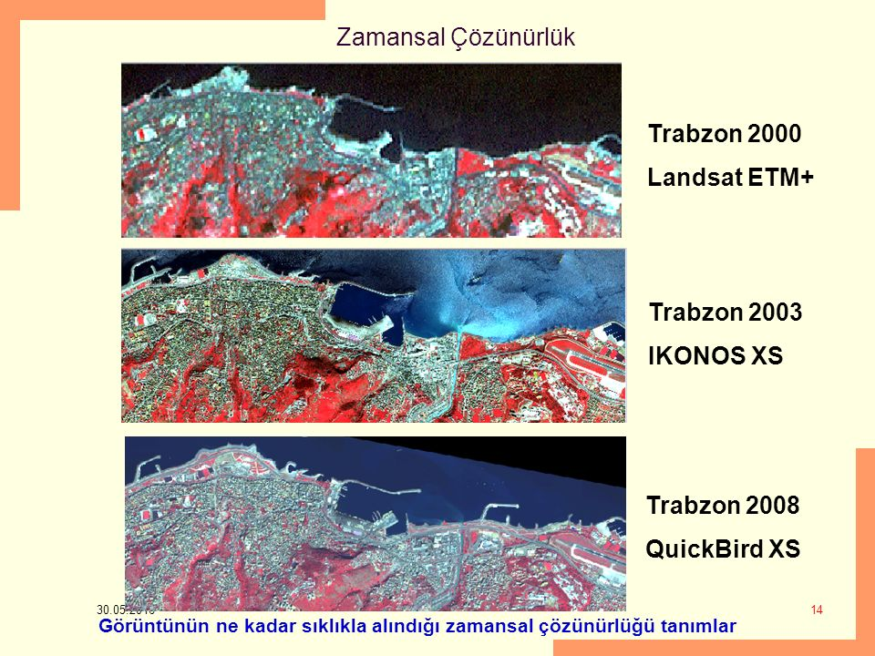 30.05.2016 14 Zamansal Çözünürlük Görüntünün ne kadar sıklıkla alındığı zamansal çözünürlüğü tanımlar Trabzon 2000 Landsat ETM+ Trabzon 2003 IKONOS XS