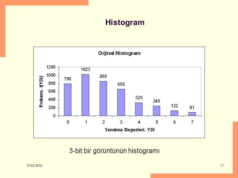 13.03.2012 17 Histogram 3-bit bir görüntünün histogramı