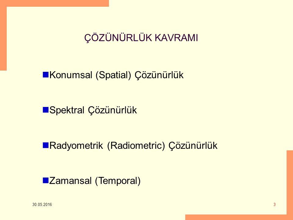 30.05.2016 3 ÇÖZÜNÜRLÜK KAVRAMI Konumsal (Spatial) Çözünürlük Spektral Çözünürlük Radyometrik (Radiometric) Çözünürlük Zamansal (Temporal)