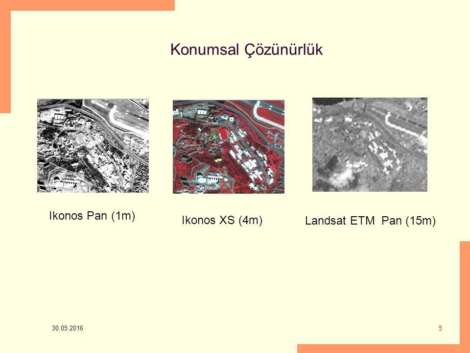30.05.2016 5 Konumsal Çözünürlük Ikonos Pan (1m) Ikonos XS (4m) Landsat ETM Pan (15m)