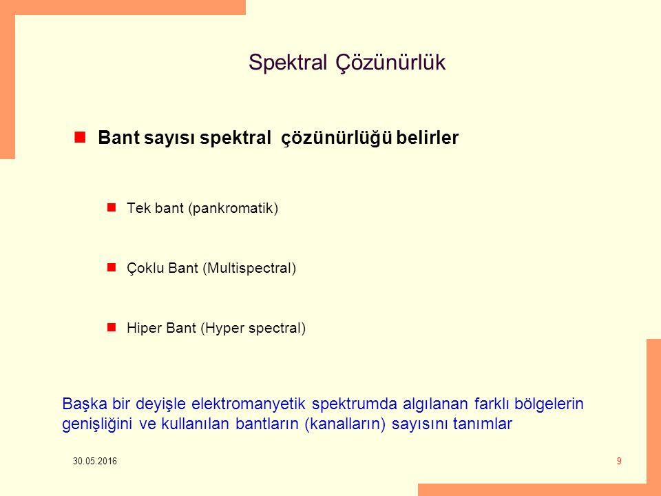 30.05.2016 9 Spektral Çözünürlük Bant sayısı spektral çözünürlüğü belirler Tek bant (pankromatik) Çoklu Bant (Multispectral) Hiper Bant (Hyper spectra