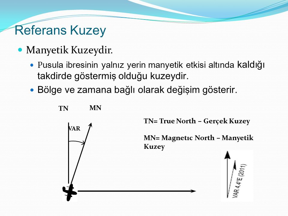 Referans Kuzey Manyetik Kuzeydir.