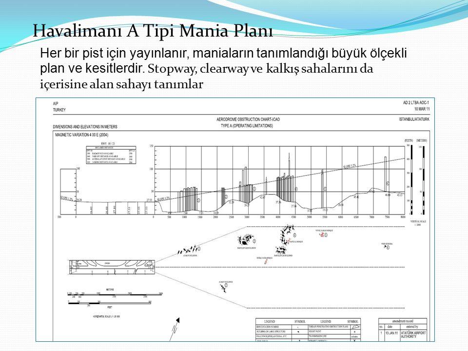 Havalimanı A Tipi Mania Planı Her bir pist için yayınlanır, maniaların tanımlandığı büyük ölçekli plan ve kesitlerdir.
