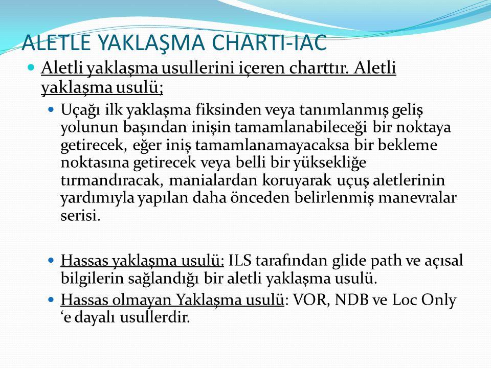 ALETLE YAKLAŞMA CHARTI-IAC Aletli yaklaşma usullerini içeren charttır.