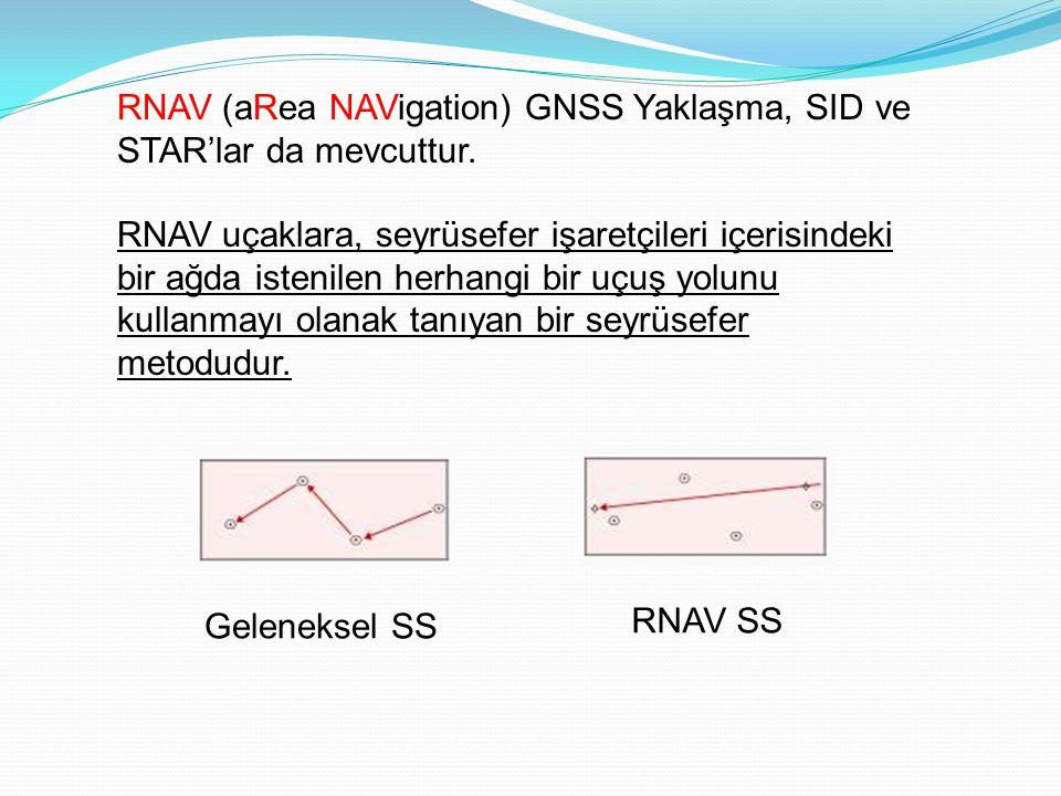 RNAV (aRea NAVigation) GNSS Yaklaşma, SID ve STAR'lar da mevcuttur.
